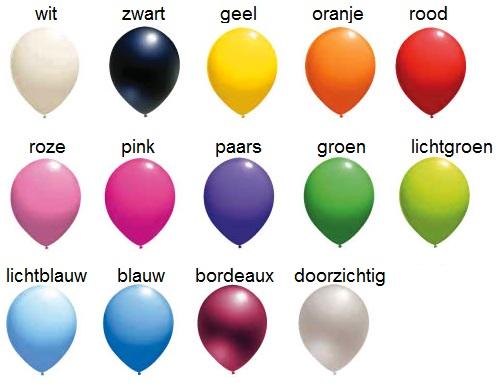 goedkope bedrukte ballonnen